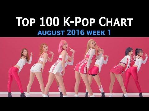 [TOP 100] K-POP SONGS CHART – AUGUST 2016 WEEK 1