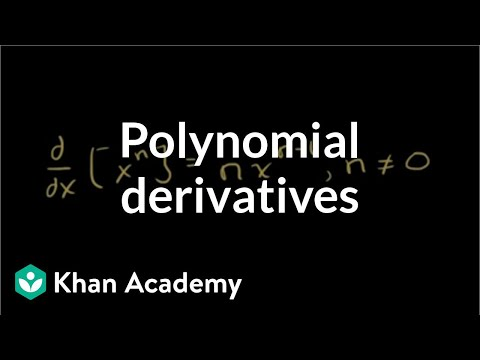 Derivative properties and polynomial derivatives