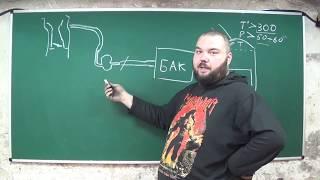 Теория ДВС: Облегчённый холодный пуск двигателей