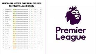 Чемпионат Англии по футболу. 12 тур. Премьер-лига. АПЛ. Результаты, расписание и турнирная таблица.