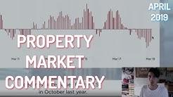 Australian Property Market Update: April 2019