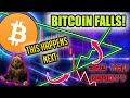 Warm-up History Shows Bitcoin May See Epic Rally After 150 ...