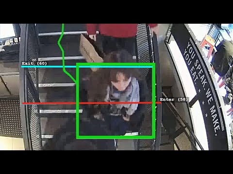 CCTV retail counting software