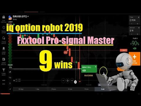 Trading robots iq option