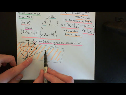 Topological Manifolds Part 2