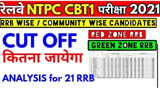 rrb ntpc cbt1 cut off analysis 21 rrb live in Excel sheet | summary of valied rrb wise &  community