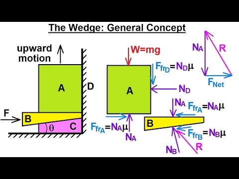 Mechanical Engineering: Ch 11: Friction (20 of 47) The Wedge: Basic Concept