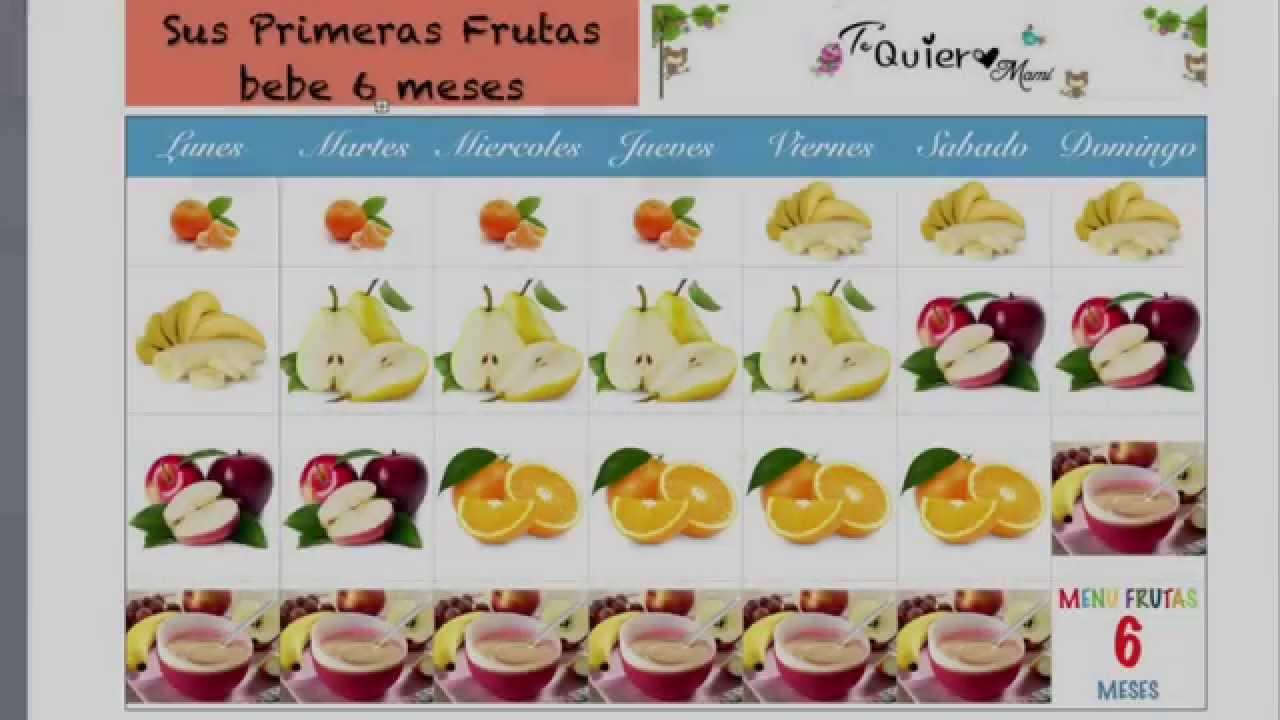 Menu frutas bebe 6 meses para un mes papillas compotas zumos youtube - Papillas para bebes de 6 meses ...