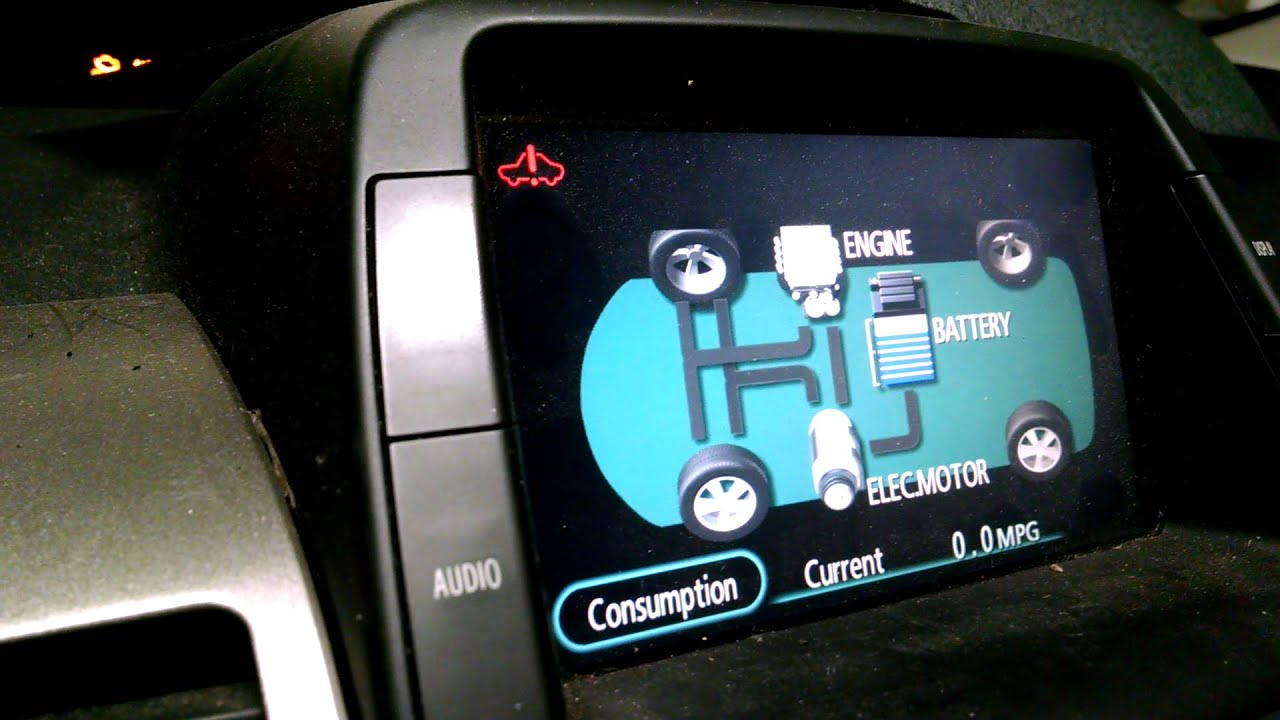 Prius Strange Behavior