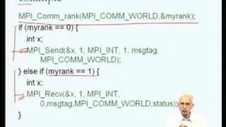 Mod-09 Lec-40 MPI programming