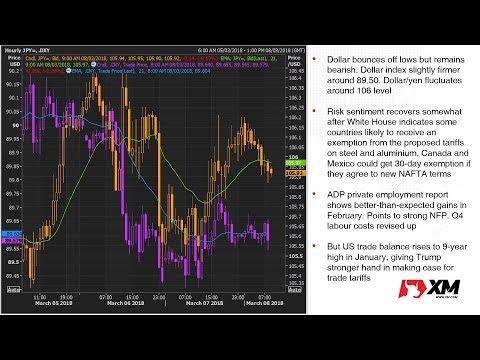 Forex News: 08/03/2018 - Dollar firmer on Trump tariff exemptions; Euro steady ahead of ECB