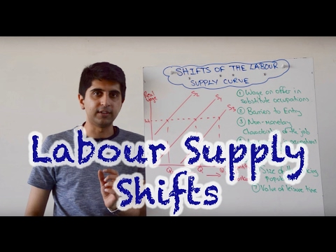 Shifts of the Labour Supply Curve