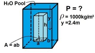 Physics - Fluid Statics (1 of 10) Pressure in a Fluid