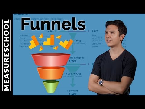 3 ways to view Funnels in Google Analytics