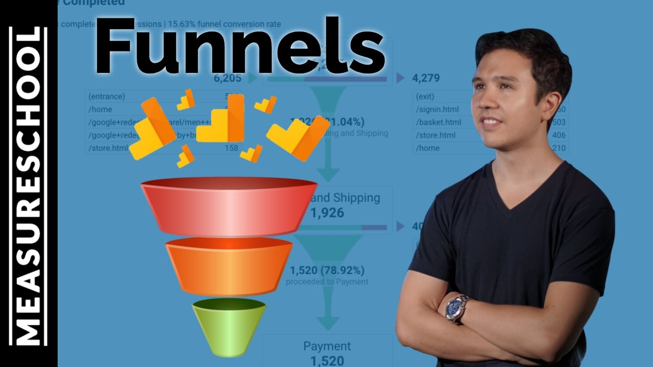 an analysis of the recruitment funnel in the united states An analysis of american propaganda in world war ii and the vietnam these ideas will be discussed later in this analysis in addition, the united states simply.