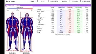 Jason Blaha Dexa Scan Update 12-13-2018 - 100% Of Weight Lost Was Body Fat This Time!