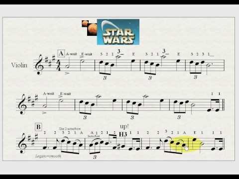StarWars Learning Tempo, ClassicalMusicTech.com
