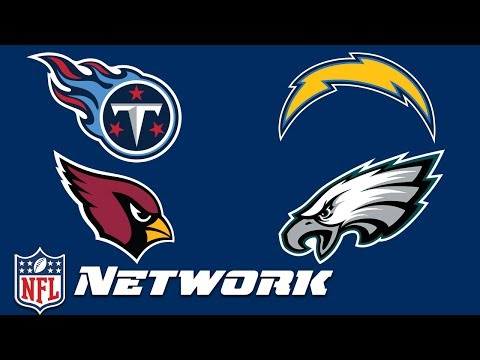 Which Team Will Make the Biggest Leap in 2017? | Inside Minicamp | NFL Network