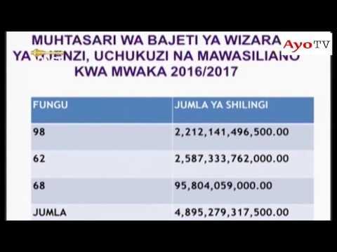Huu ndio mchanganuo wa Trilioni 4 ulioombwa na Wizara ya Ujenzi