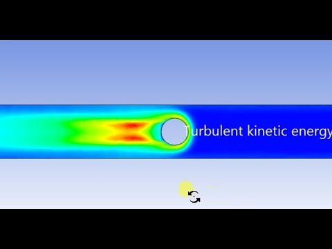 ANSYS Fluent Tutorial:Turbulent Fluid Flow Analysis
