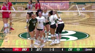 Colorado State Volleyball: Hig…