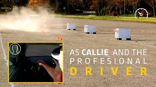 World's First in Autonomous Obstacle Avoidance