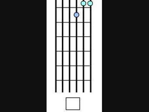 Learn Basic Guitar Chords In 7 Days Youtube