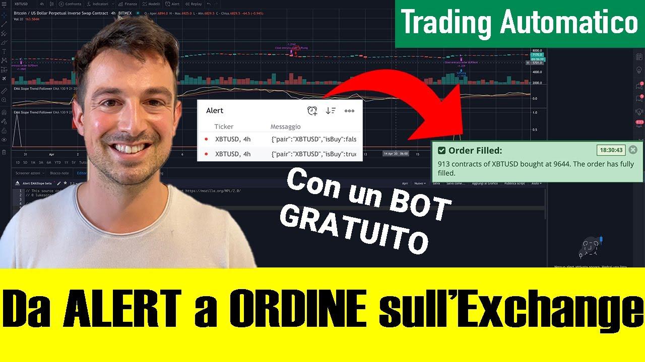 Coinbase — TradingView