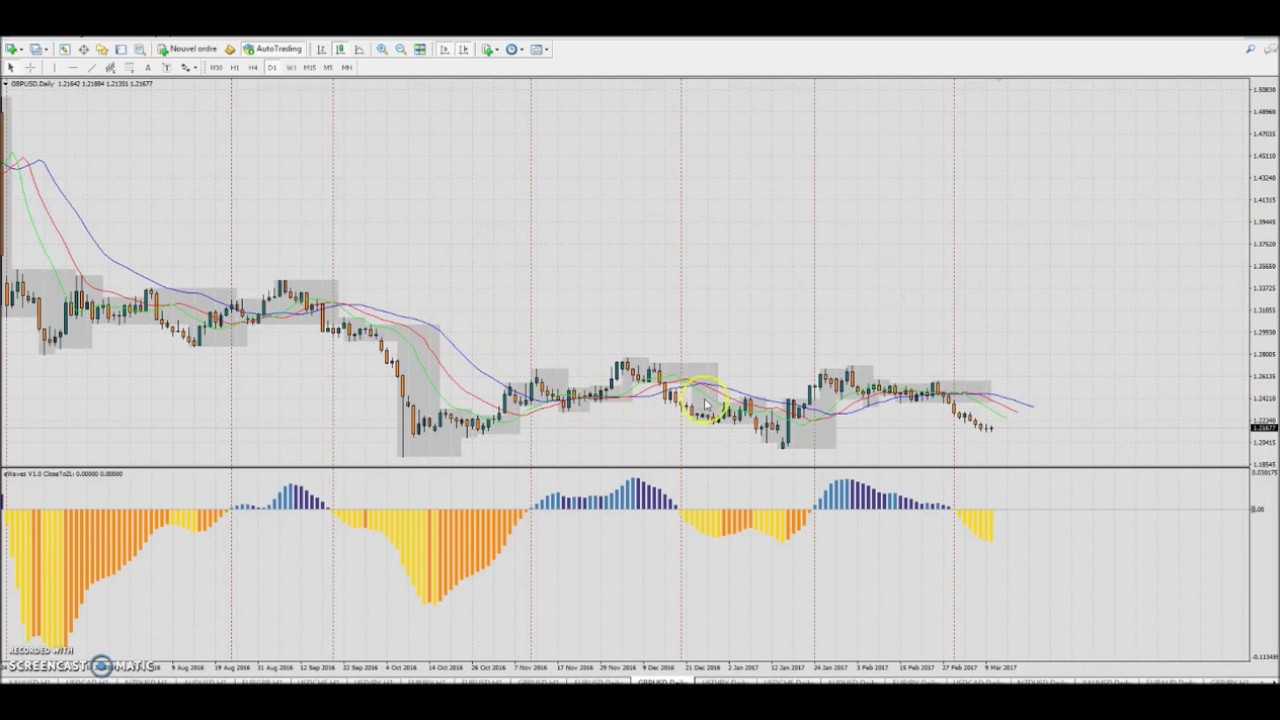 Tag : forexpros « Trading Binary Options - 1 Deal - 60 sec