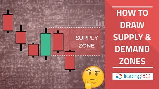 Supply And Demand Zone Trading - Free Forex Trading Course