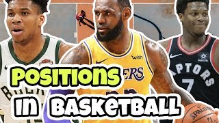 Positions in Basketball How To Pick Your Position