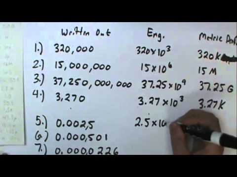 M1L0 Engineering Notation and Metric Prefixes Lecture