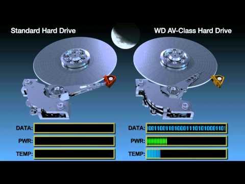 WD AV-25 SATA AV Hard Drives Demo