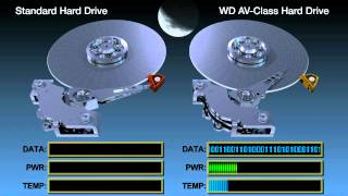 WD AV-25 SATA AV Hard Drives Demo