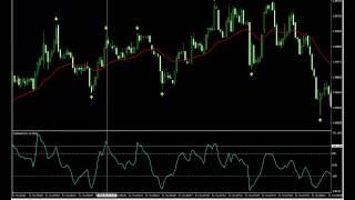 Лучший индикатор для торговли на бинарных опционах!(, 2017-04-14T06:19:26.000Z)