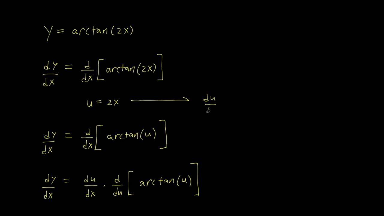 how to find the derivative of sin 2x