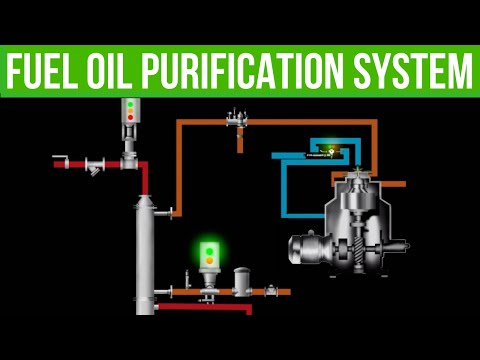 Ship Purifier System: How the Marine Fuel Oil Purification System Works?