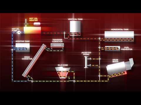 Heatec, Inc. - Hot Oil Heaters