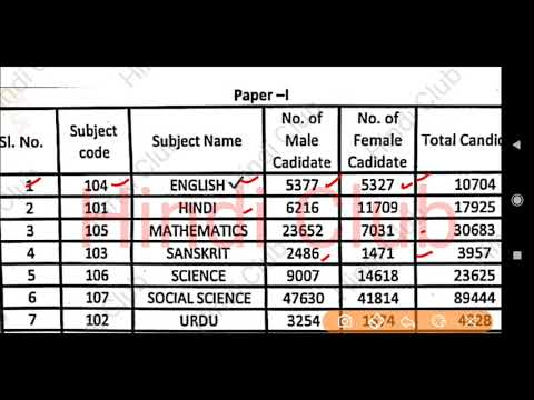 BIHAR STET LATEST UPDATE TODAY SUBJECT WISE MALE AND FEMALE WISE TOTAL NO OF CONDIDATE HINDI CLUB