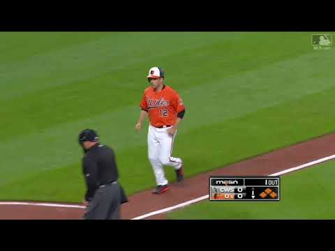 MLB - Balks of 2017