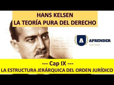 La Teoría Pura Del Derecho Hans Kelsen Capítulo 9 La Estructura Jerárquica Del Orden Jurídico