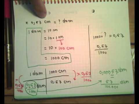 4 comment convertir des unit s de longueur sans tableau for Tableau de conversion
