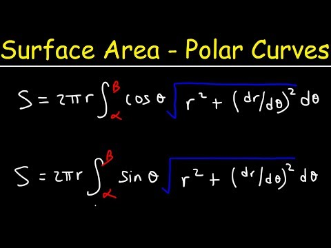 Surface Area of Revolution of Polar Curves