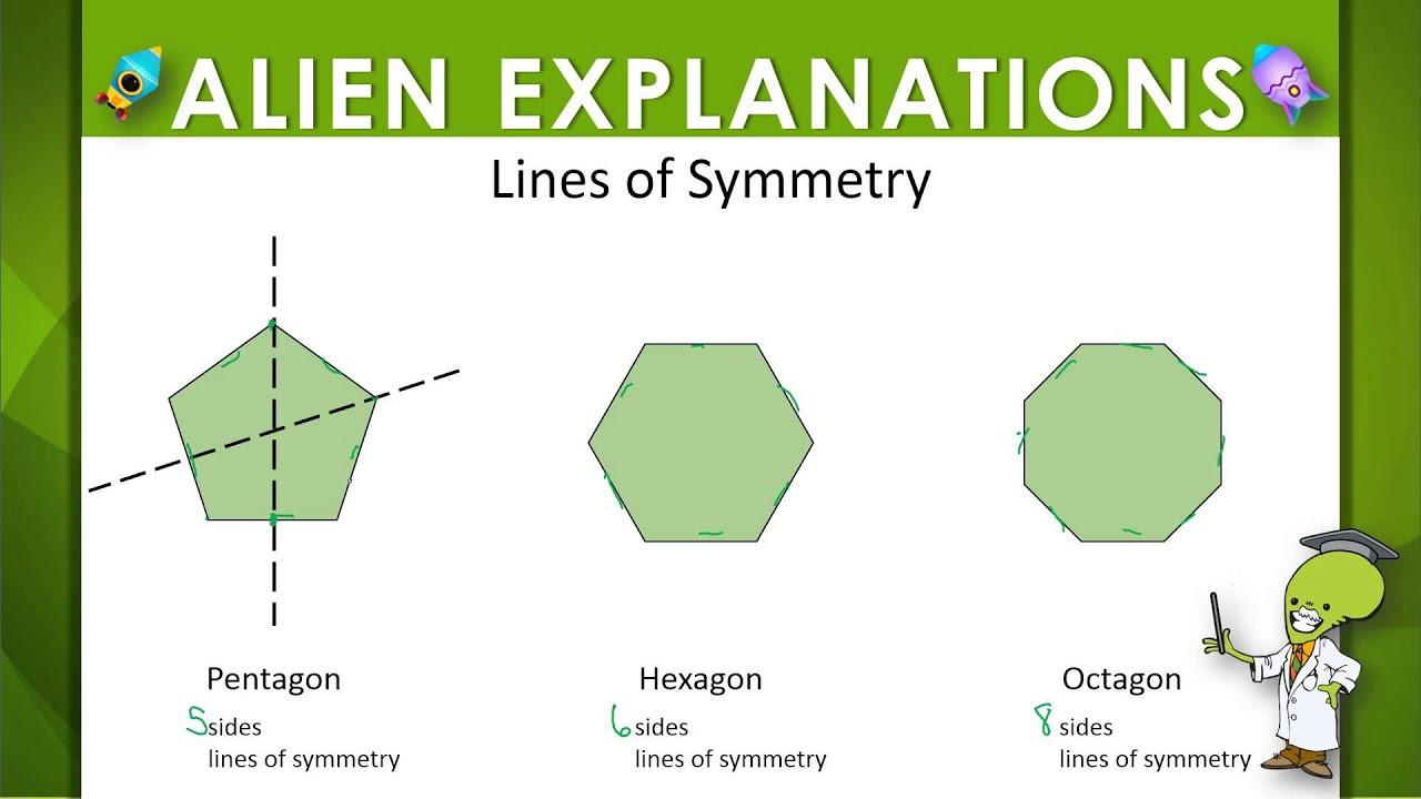 4th Lines of Symmetry Regular Polygons - 4th Grade - Education Galaxy