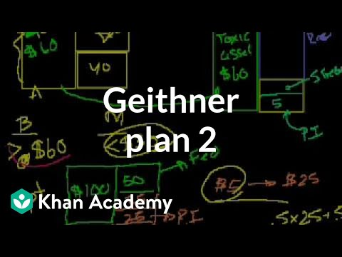 Geithner Plan 2 | Money, Banking And Central Banks  | Finance & Capital Markets | Khan Academy