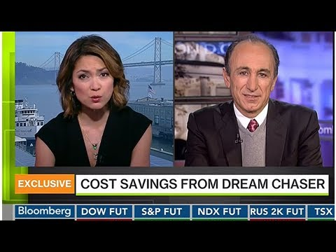 Interview with Bloomberg TV