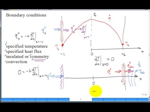 Intro Conduction 2of2