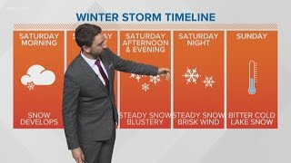 Late morning weather forecast for Jan. 19, 2019