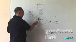 QEV 014 Polar Stereographic Charts & Grid Navigation (A)