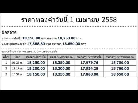 ราคาทองคำวันนี้ 1 เมษายน 2558